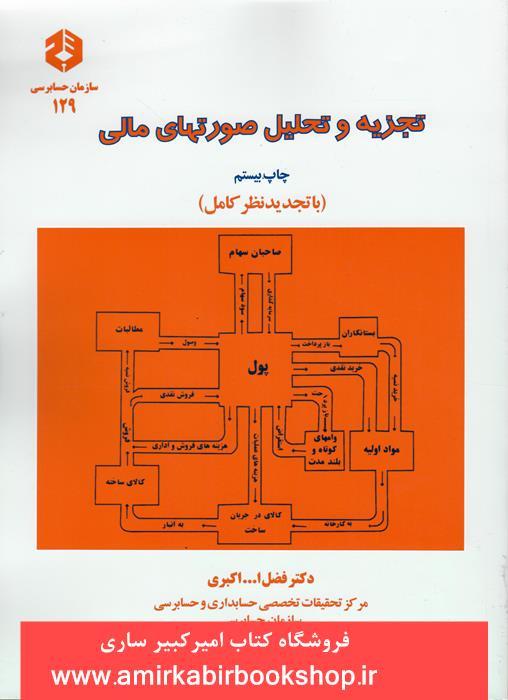 نشريه129-تجزيه و تحليل صورتهاي مالي